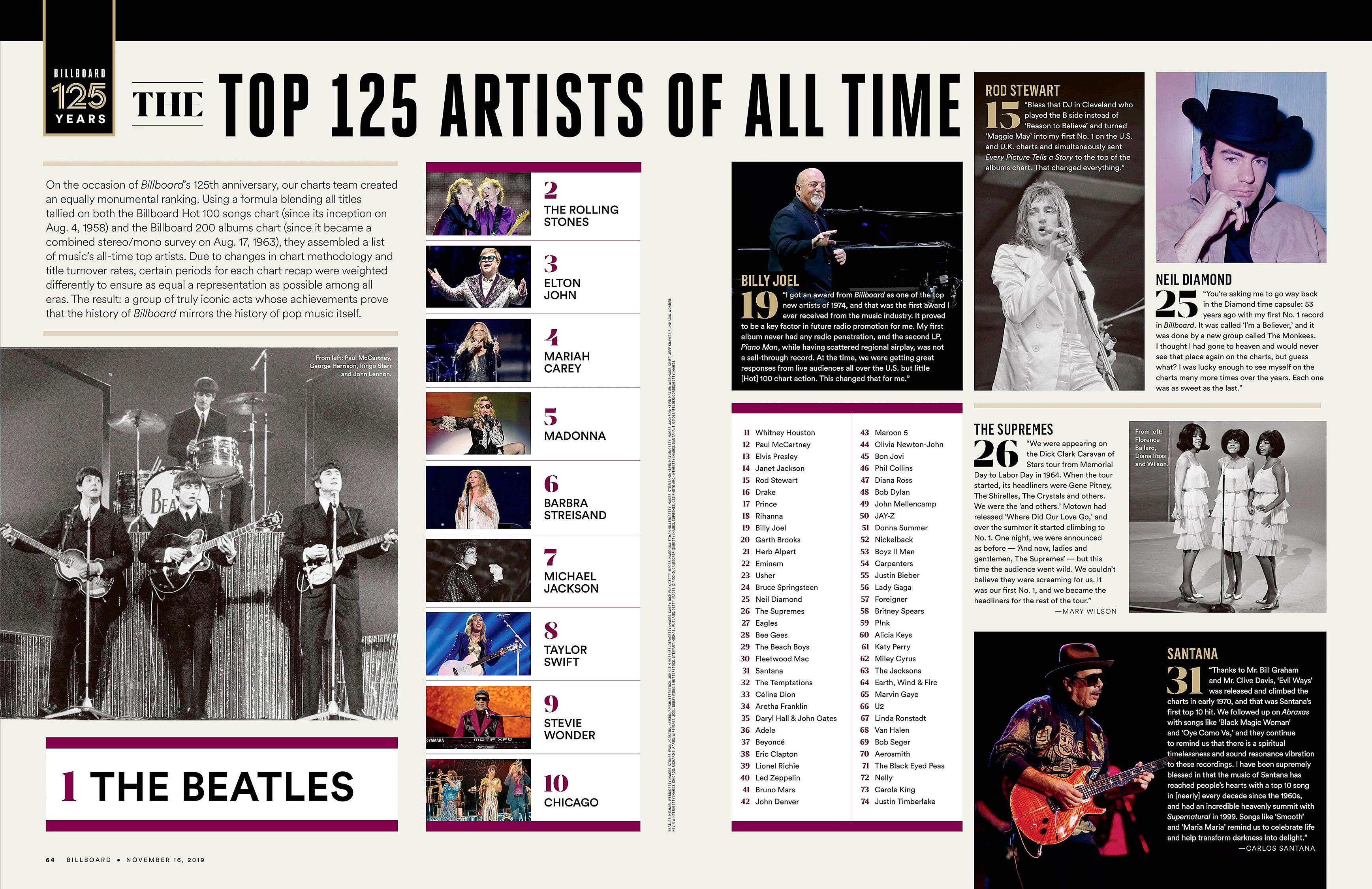 Billboard 2019-11-16 Beatles-09.jpg
