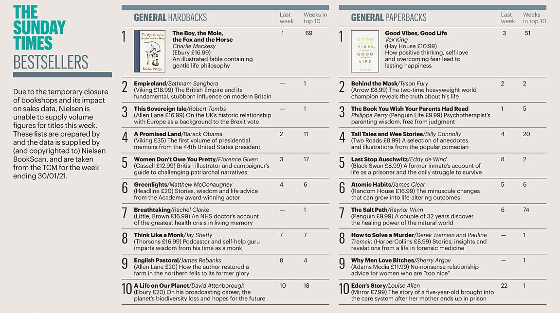 Times 210207 Books 01.jpg