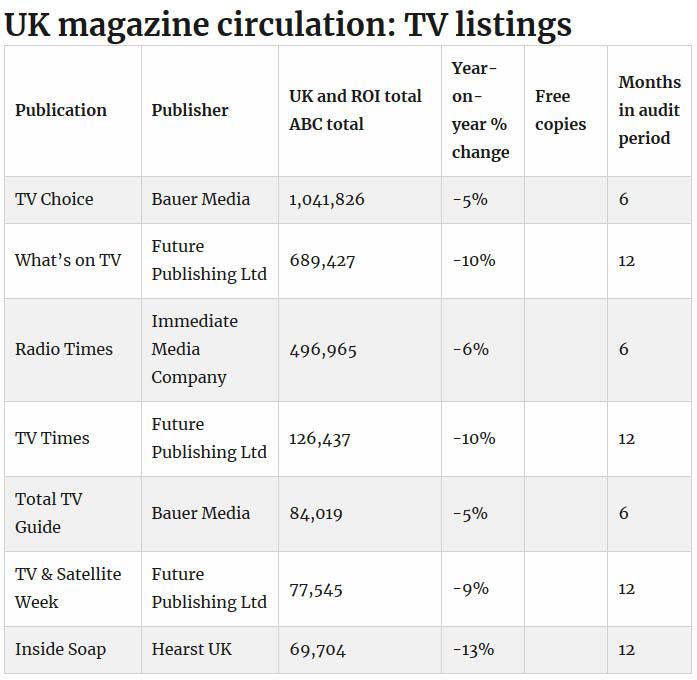UK Magazines 2020 02.jpg