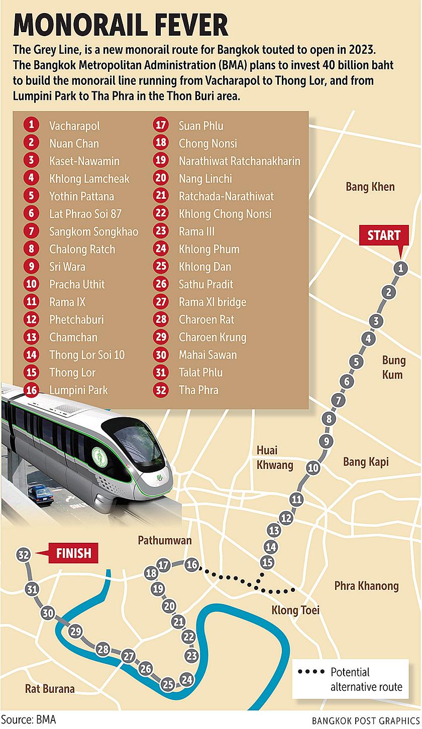 Bangkok Grey Line.jpg