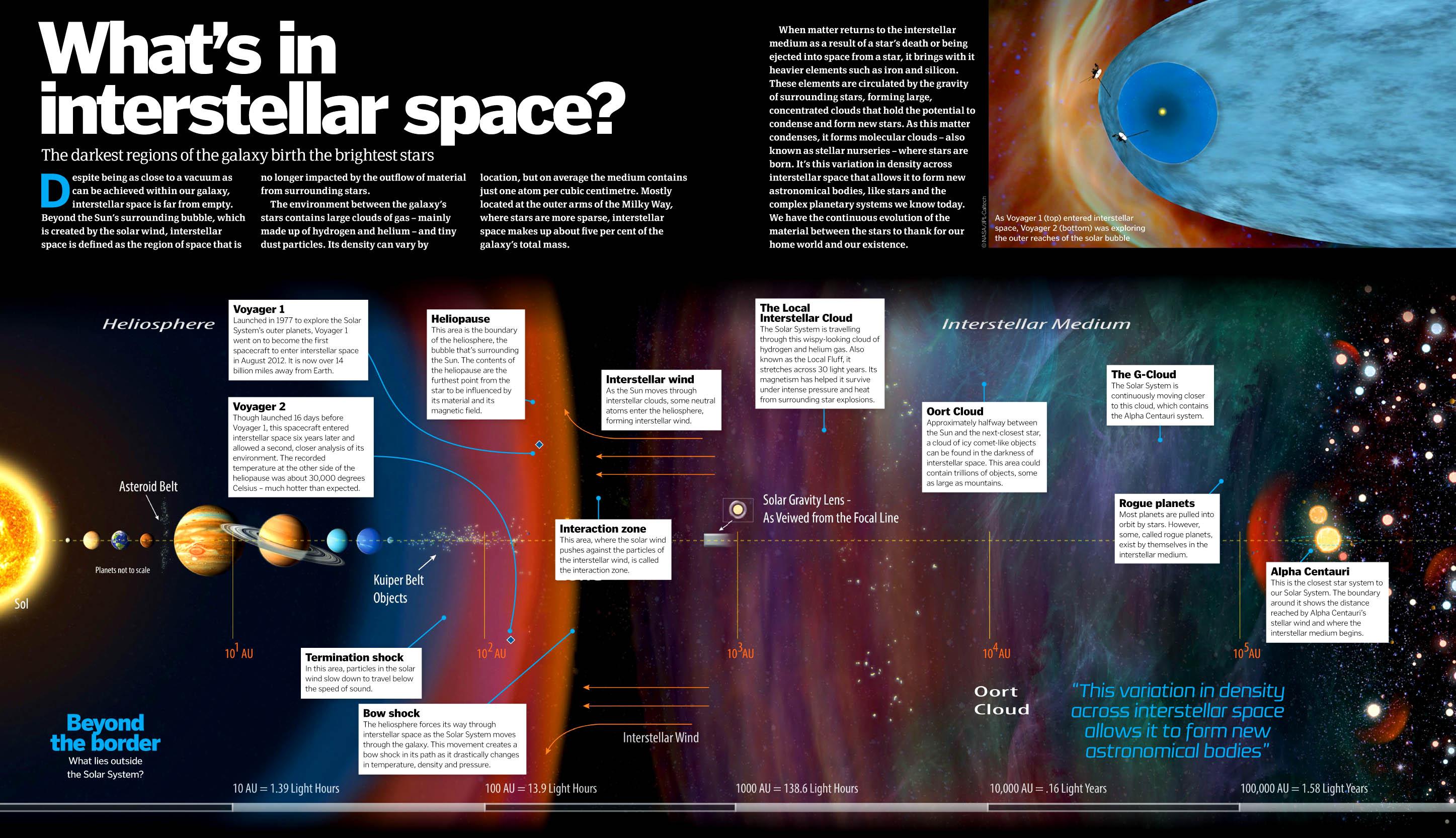 How It Works 148 2021 Space.jpg