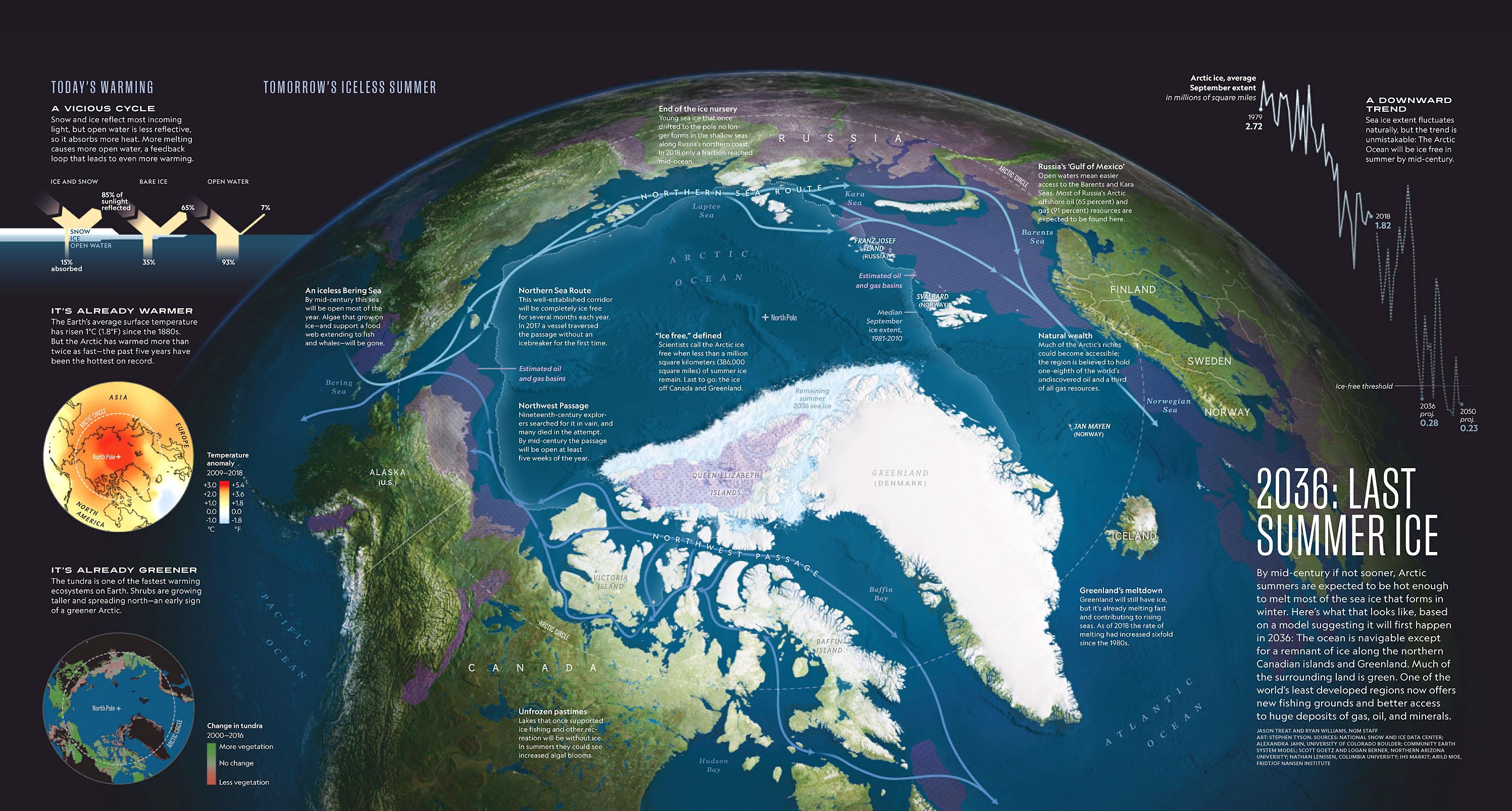 NG USA 2019-09 Arctic 01.jpg