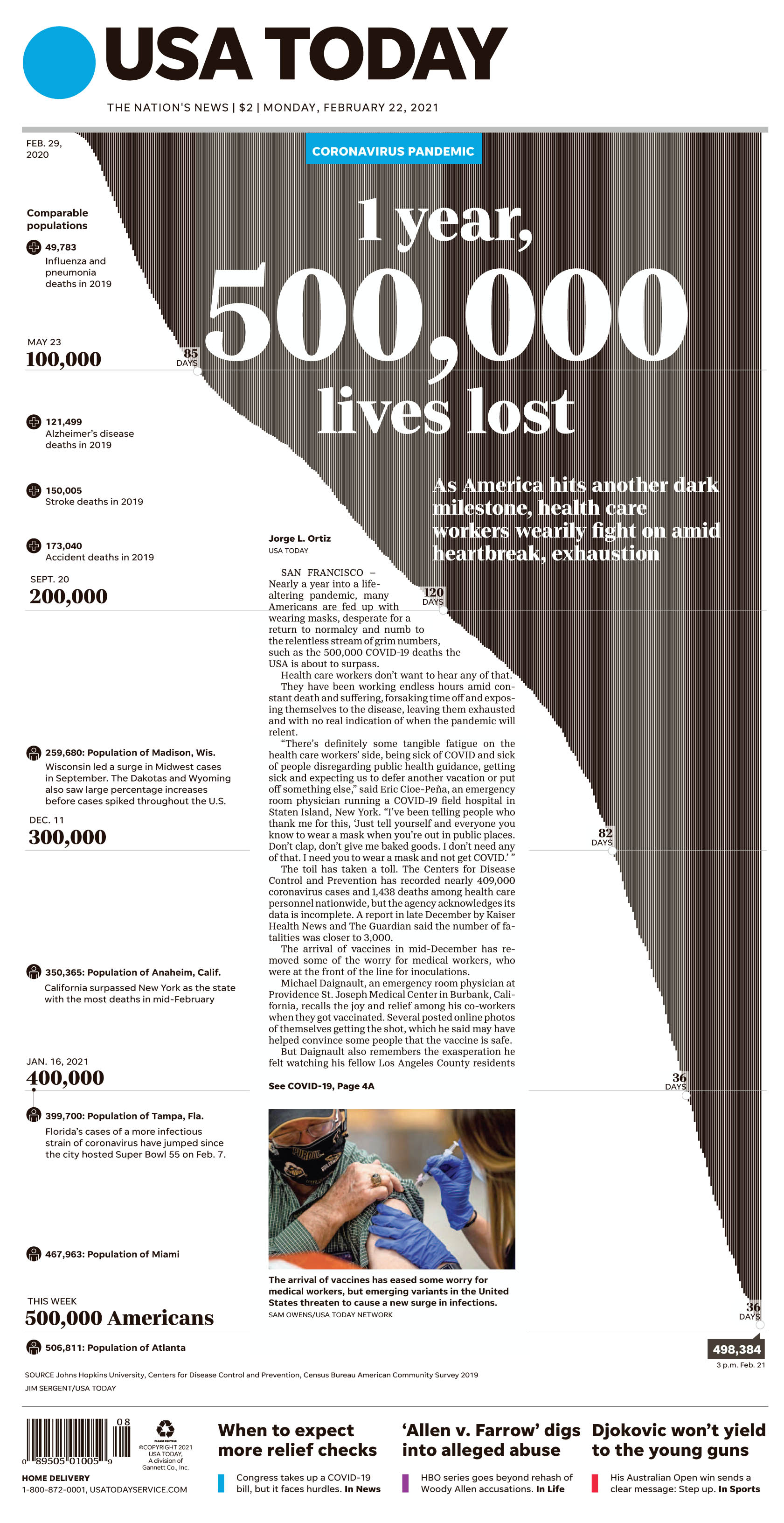 USA Today 210222 Covid deaths.jpg