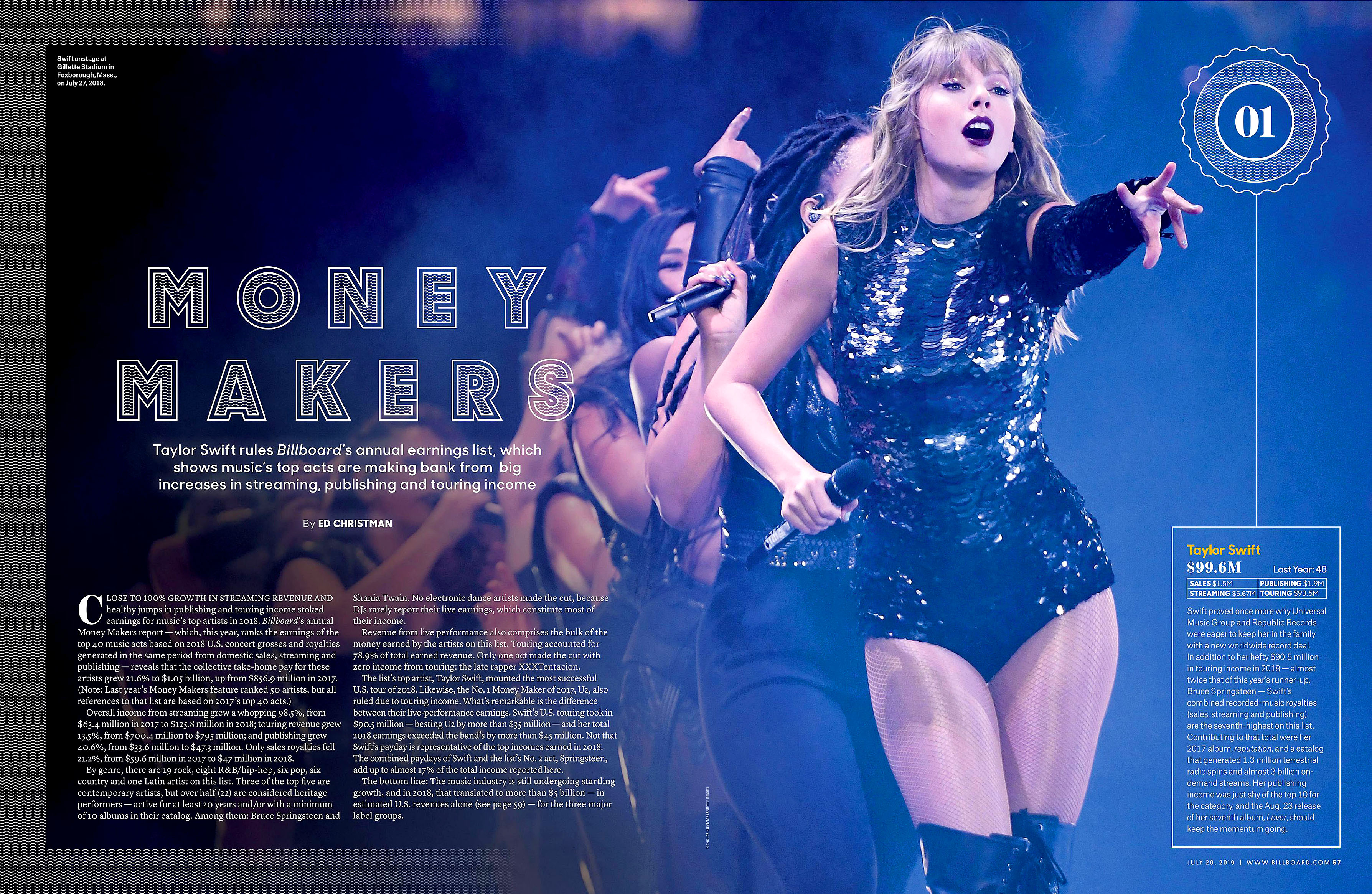 Billboard 2019-07-20 01.jpg