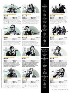 Billboard 2019-07-20 05.jpg