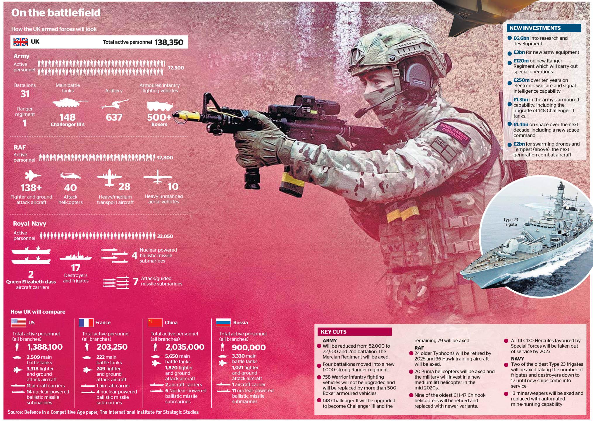 Times 210323 UK Army.jpg
