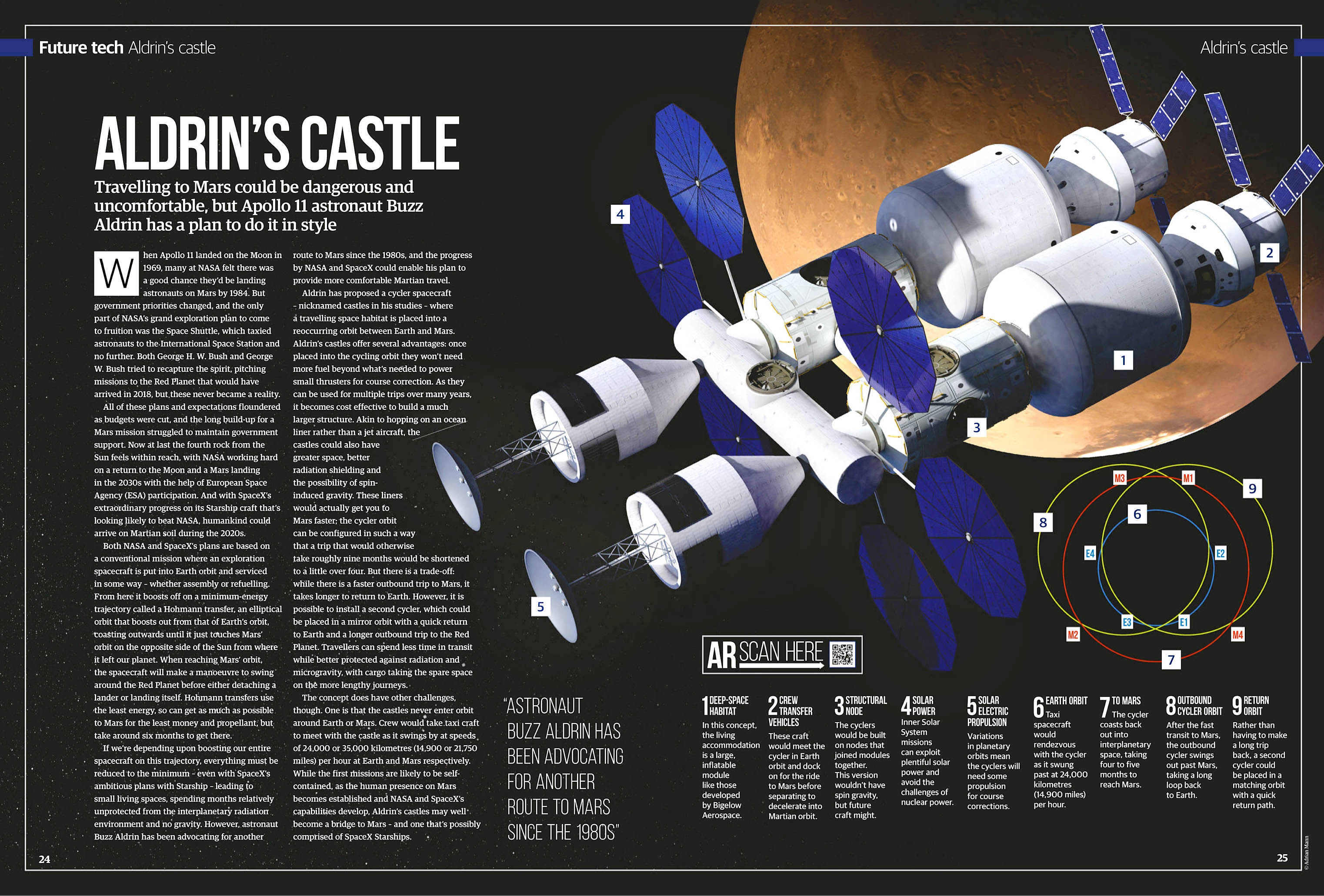 All About Space 115 2021 Aldrin's Castle.jpg