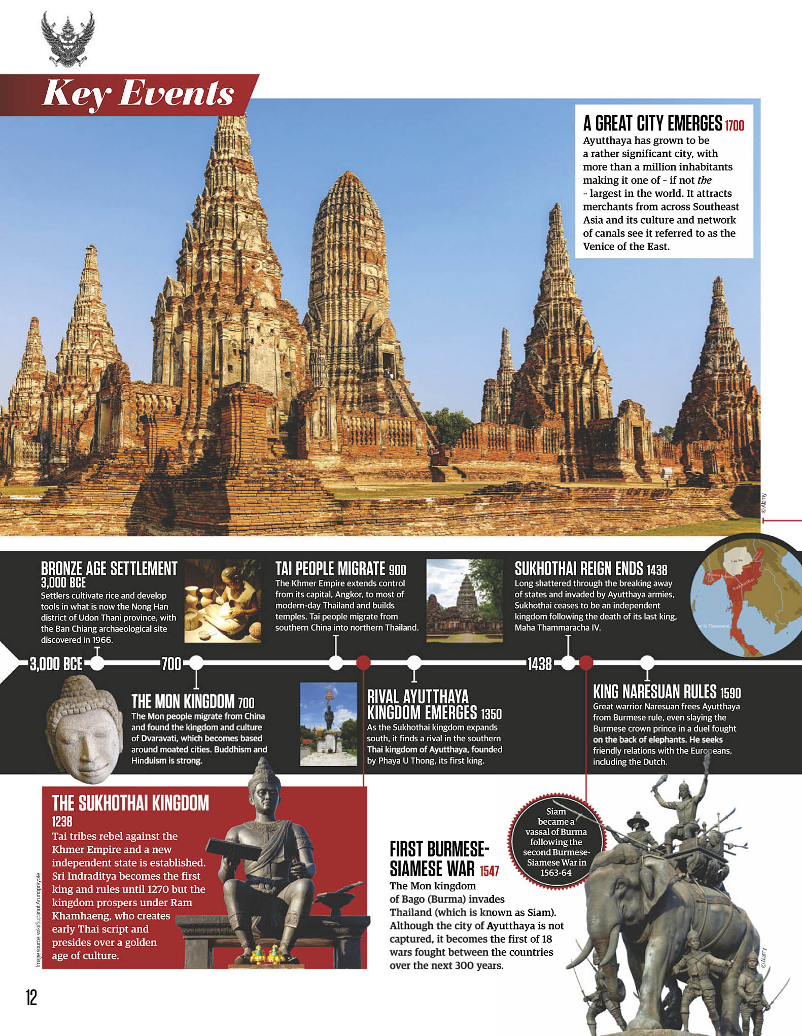 All About History 102 2021 Thai 01.jpg