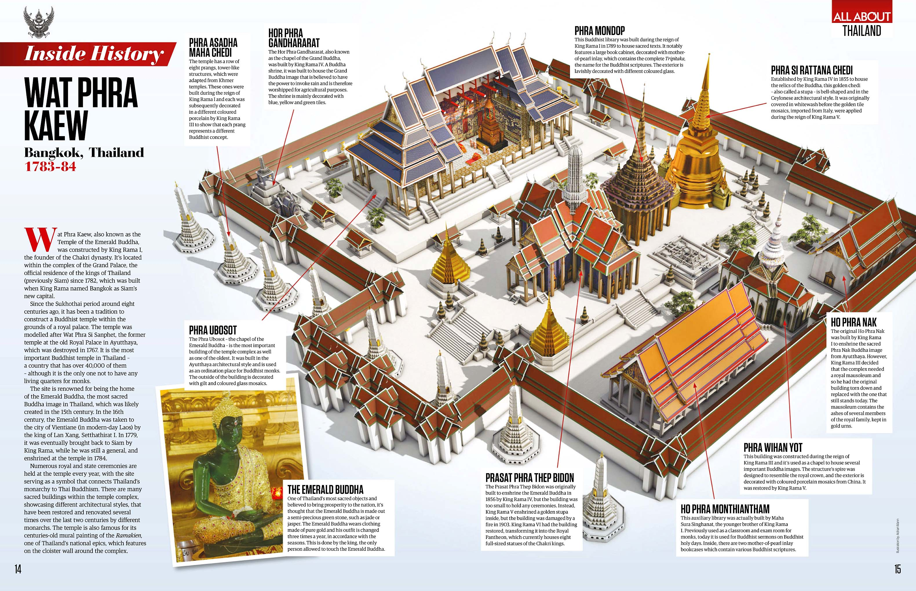 All About History 102 2021 Thai 03.jpg