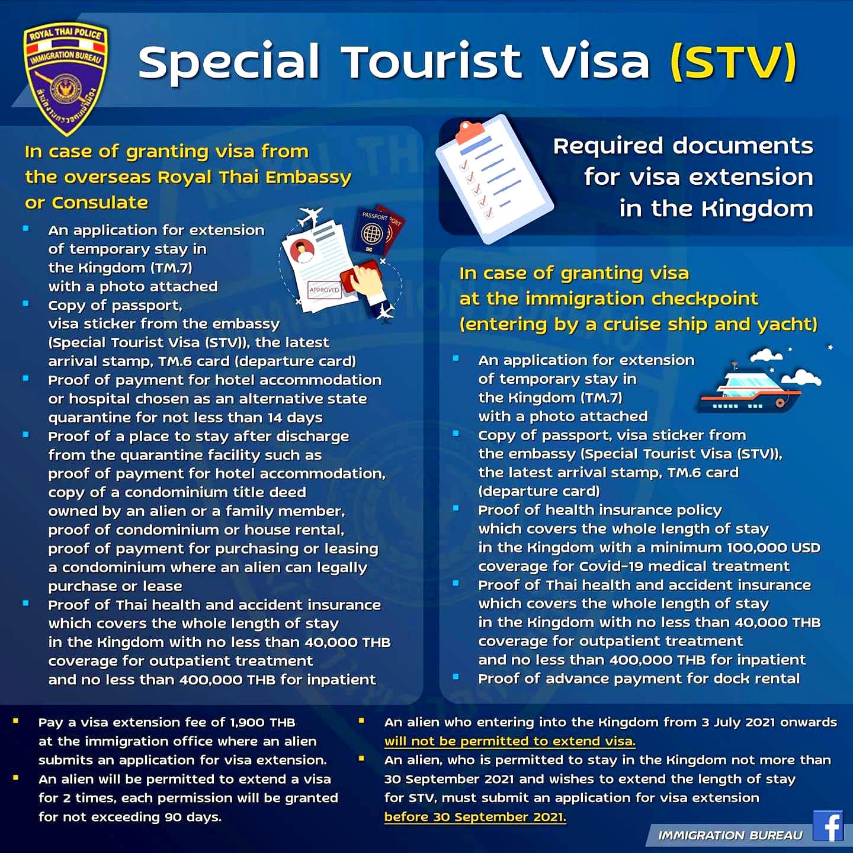 Special Tourist Visa.jpg