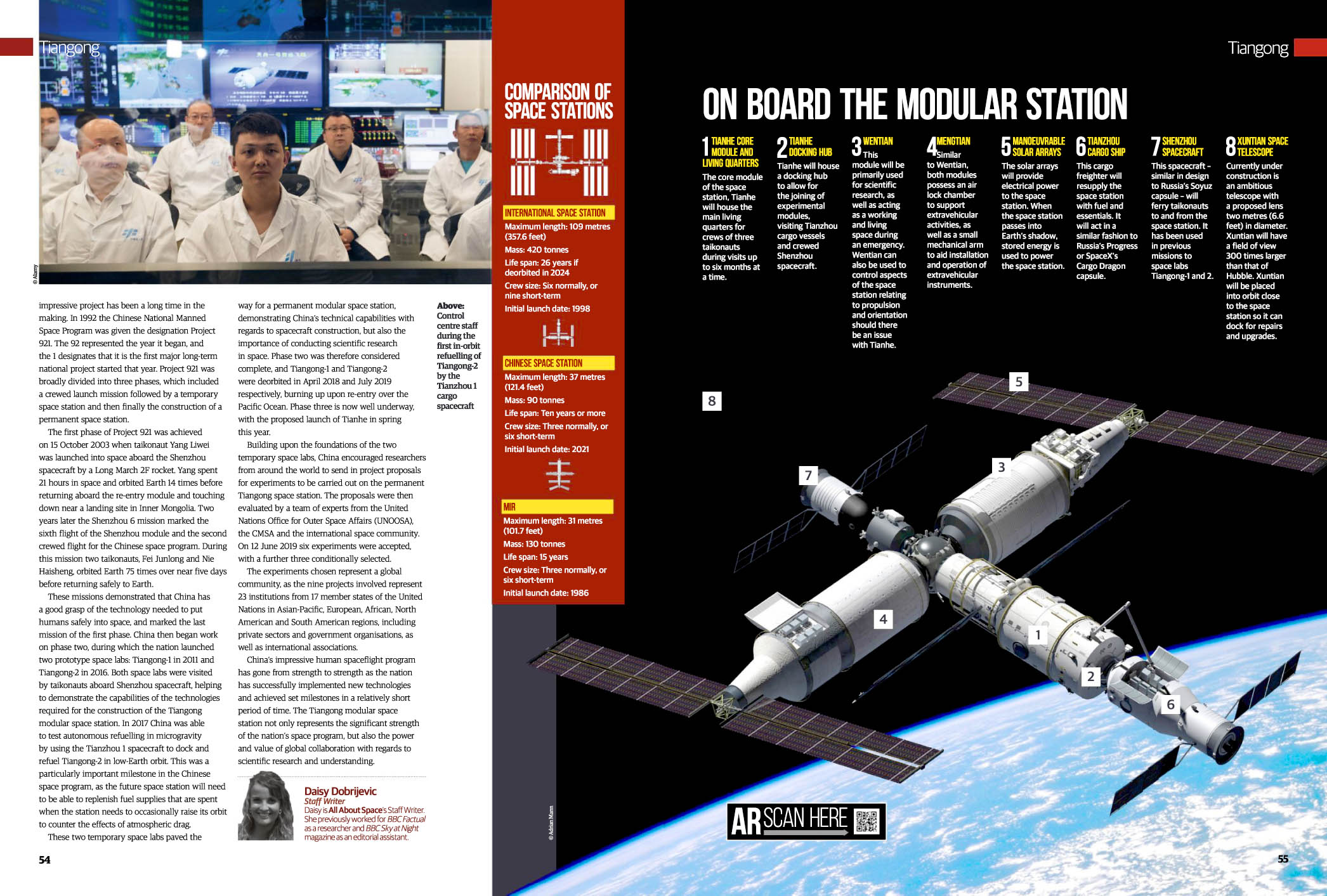 All About Space 116 2021 China Station 04.jpg