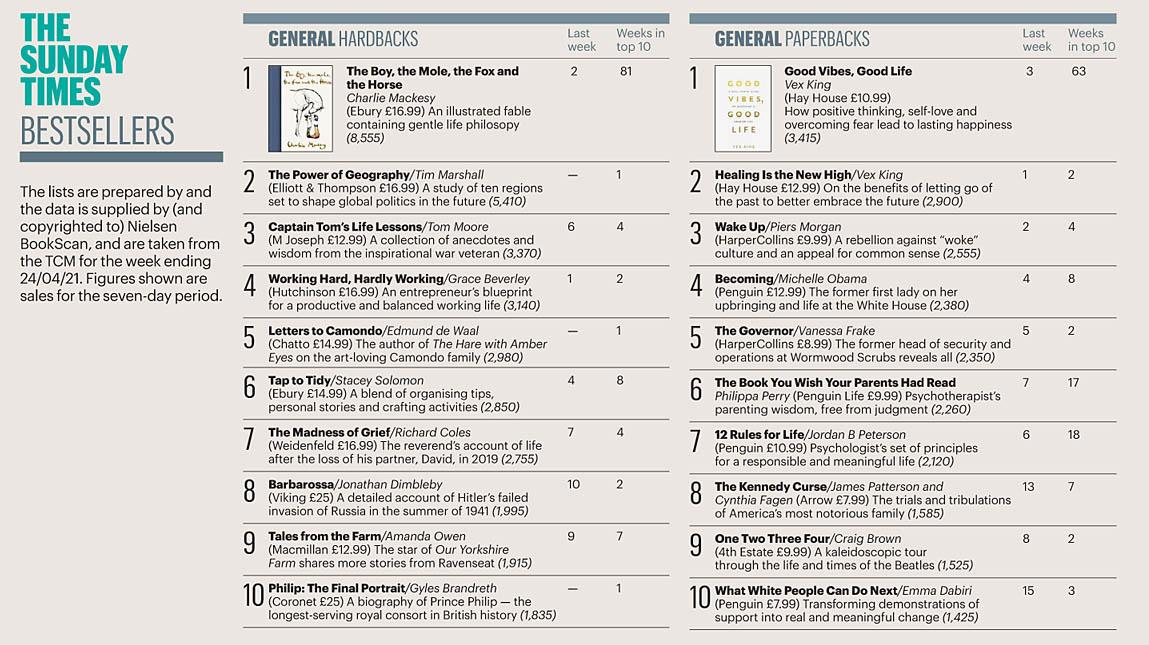 Times 210502 Books 01.jpg