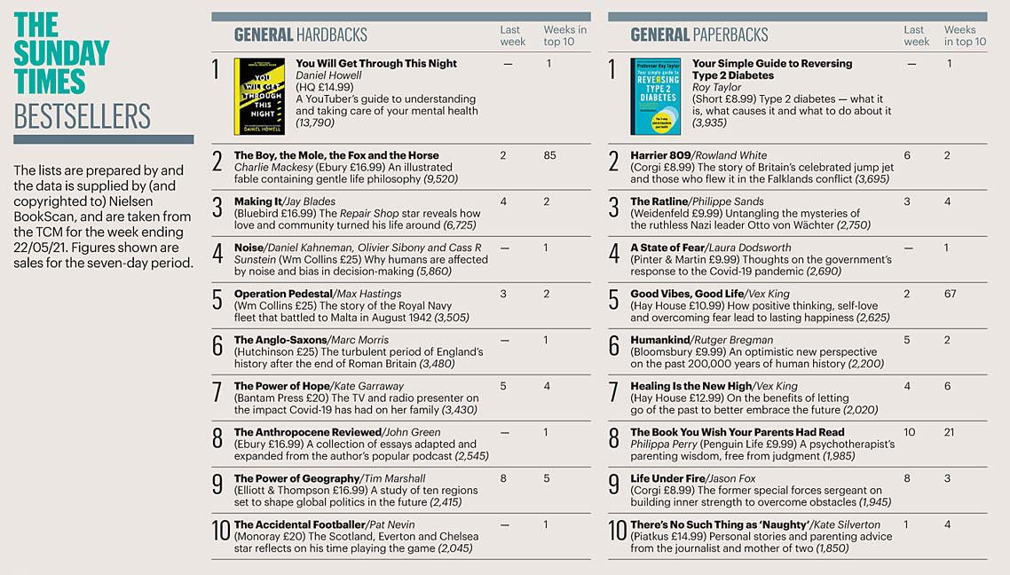Times 210530 Books 01.jpg