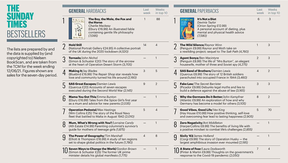 Times 210620 Books 01.jpg