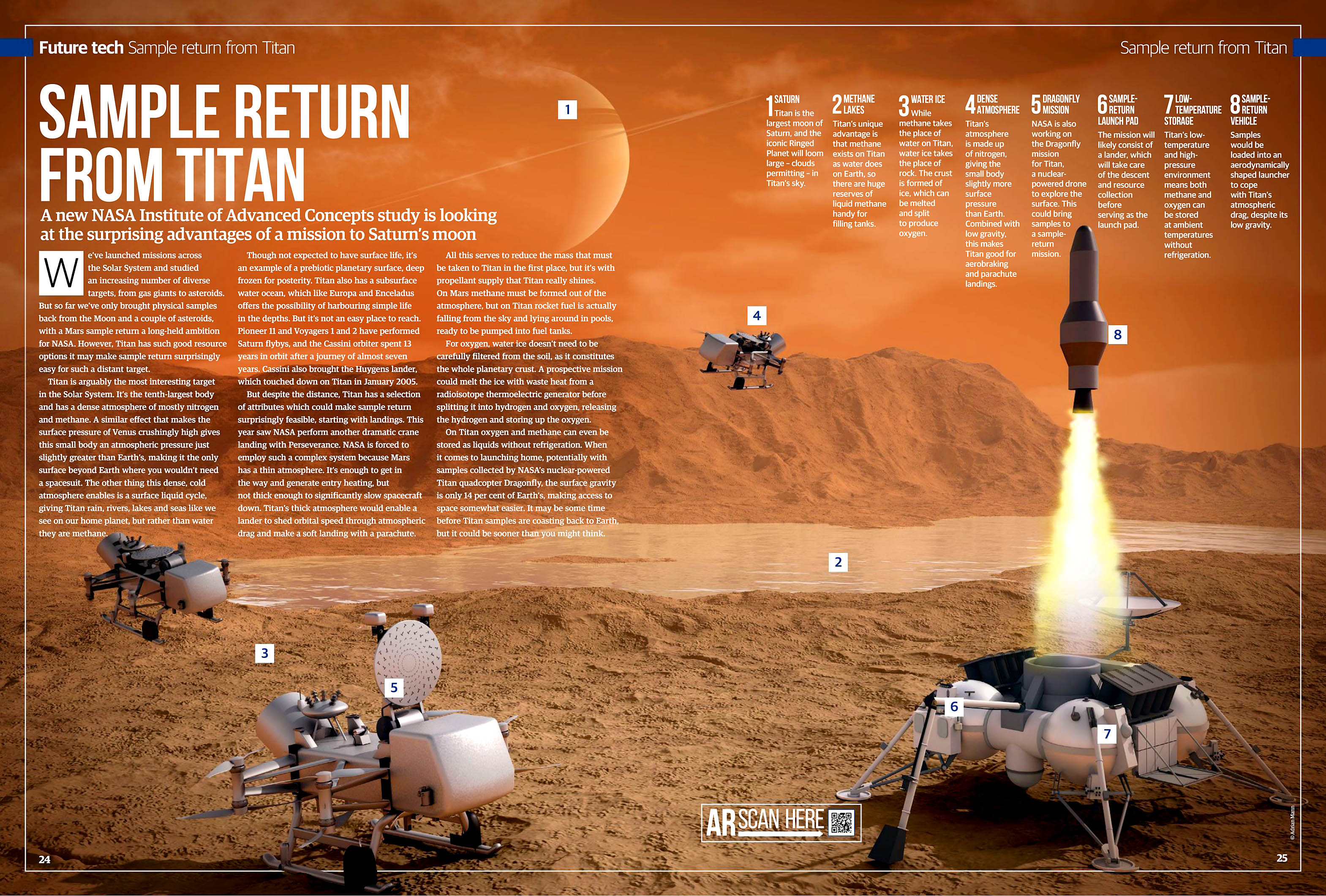 All About Space 118 2021 Titan.jpg