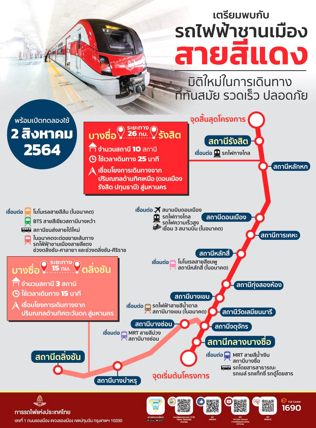 Bangkok Red Line.jpg