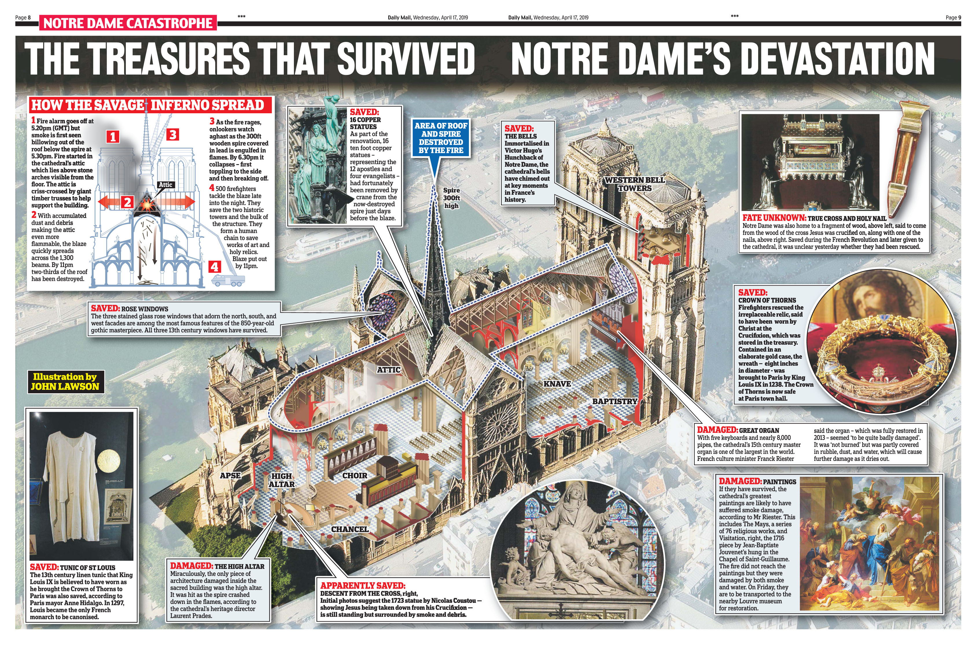 Daily Mail April 17 2019 Notre Dame 05.jpg