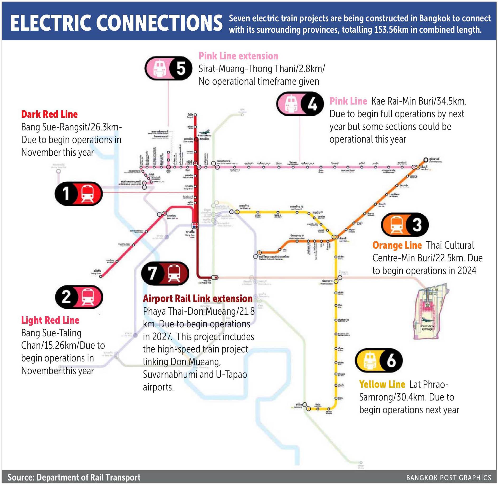 Bangkok Post 210801 Electric Connections.jpg