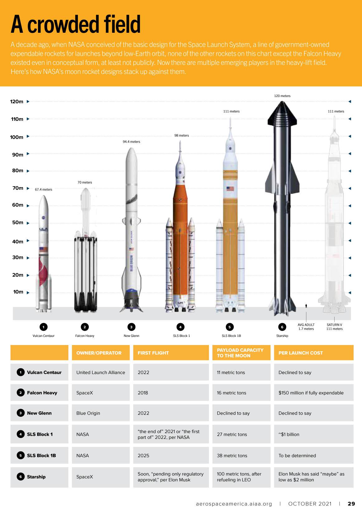 Aerospace America 2021-10.jpg
