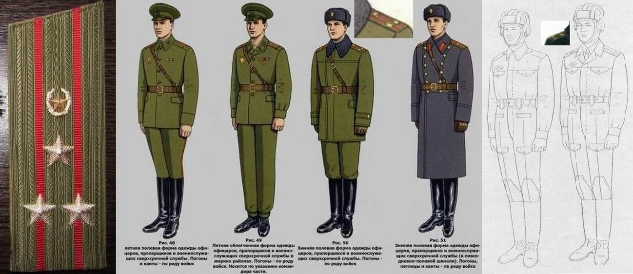Слева реконструкция погона Яполковника, далее рисунки из правил ношения и тп, подтверждающие такое расположение эмблем. (На практике- на том же танкаче носили не всегда)