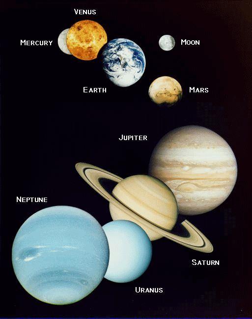 Планеты июнь 2013
