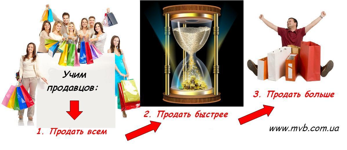 3 принципа2