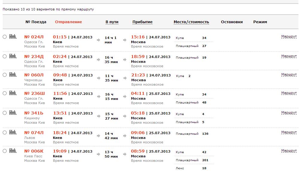 Какие поезда идут днем до москвы