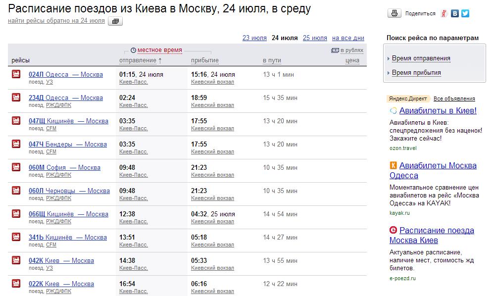 Расписание поездов Москва Киевский вокзал Отправление