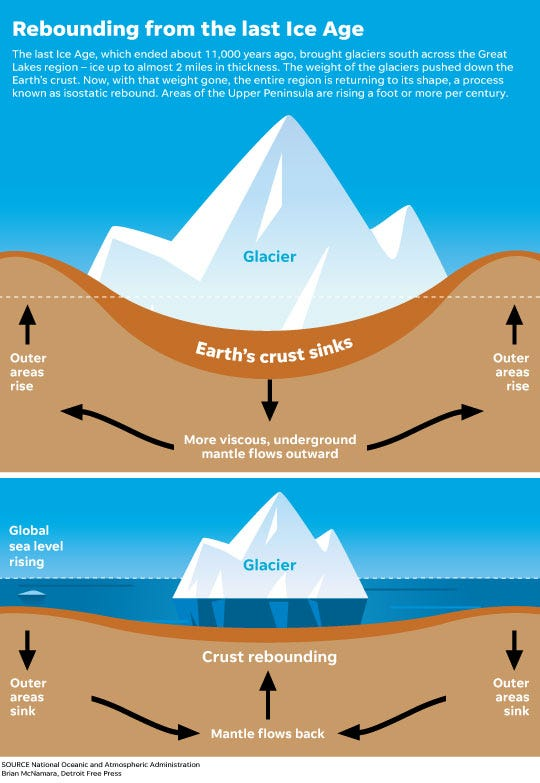 636555188968677091-glacier-web-final