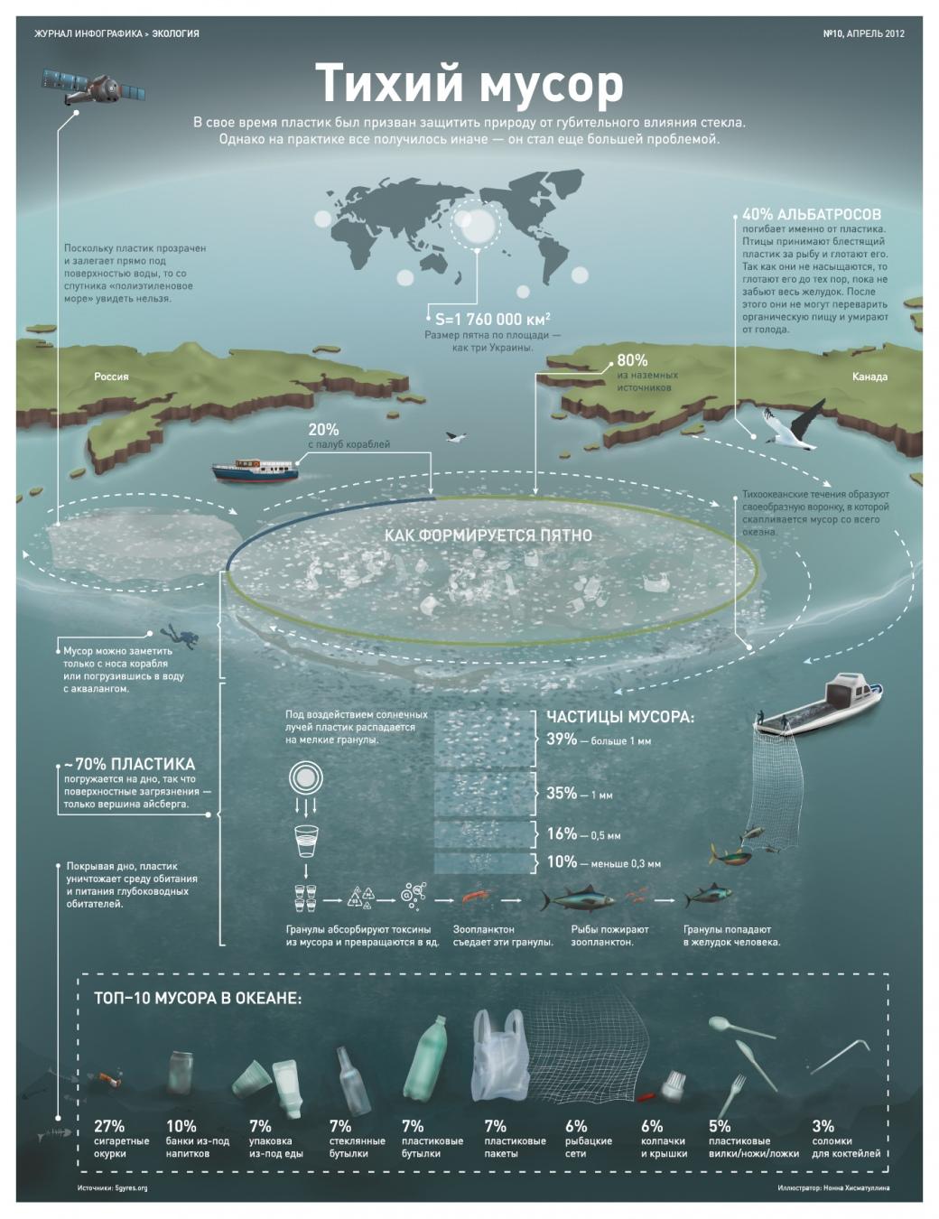 infografika-tihiy-mysor_1040x0_949
