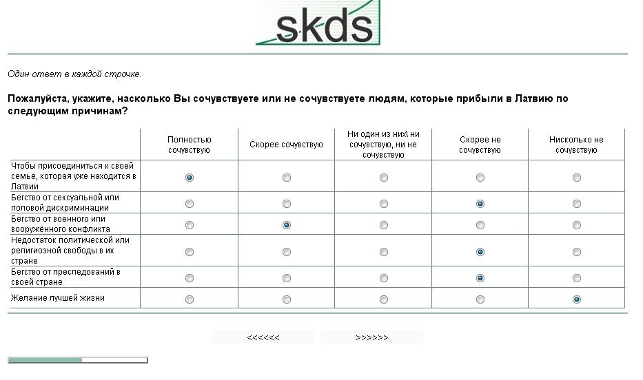 skds3