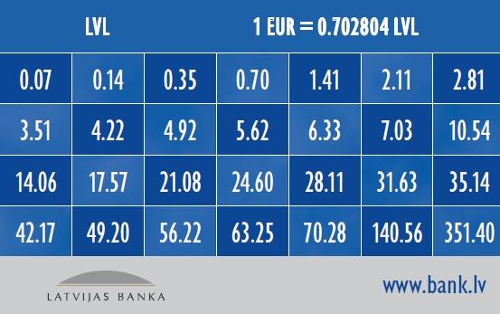 euro_calculator_2
