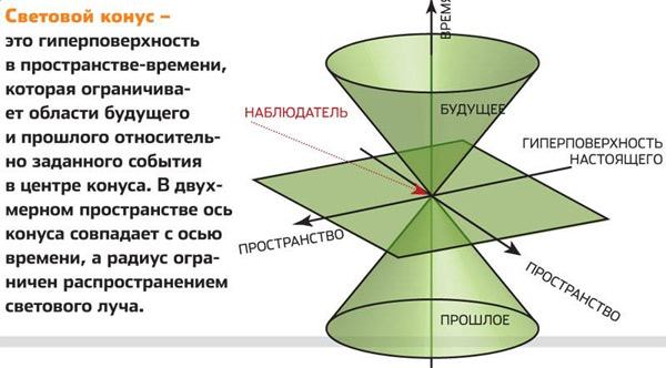 proshloje_2_600.jpg