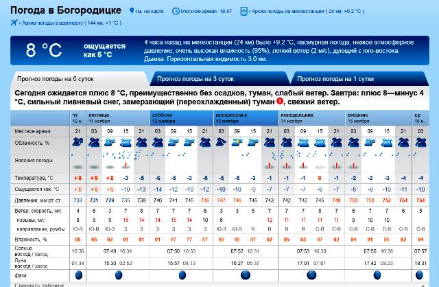 прогноз-ноябрь.png