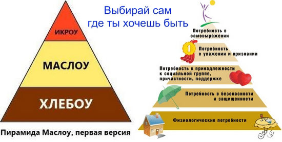 пирамида Маслоу Наши дни