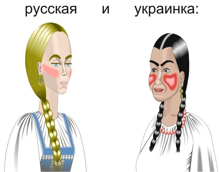 первого чем отличаются украинские женщины от русских пропилена только