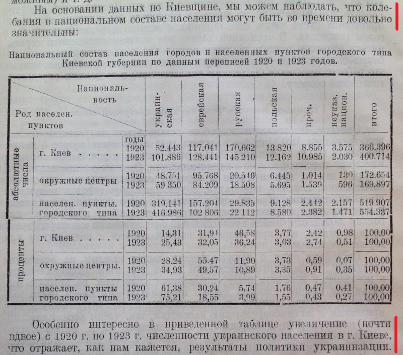 Перепись Киев 1920-23_1.jpg