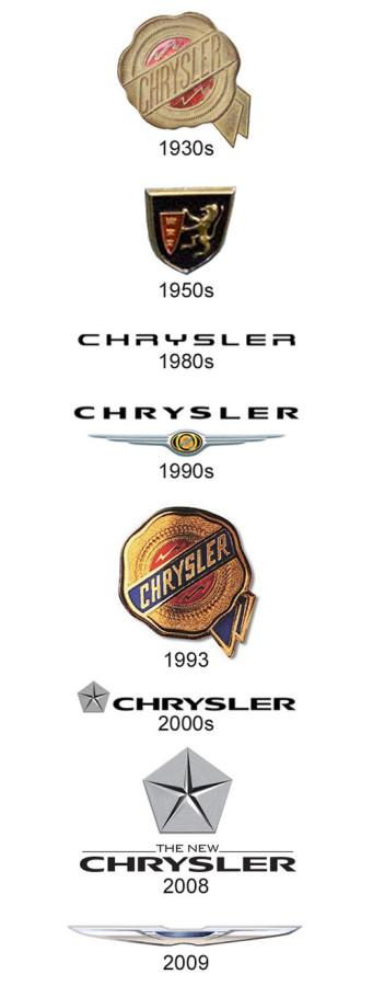 500x_History-of-Chrysler-logos (1)