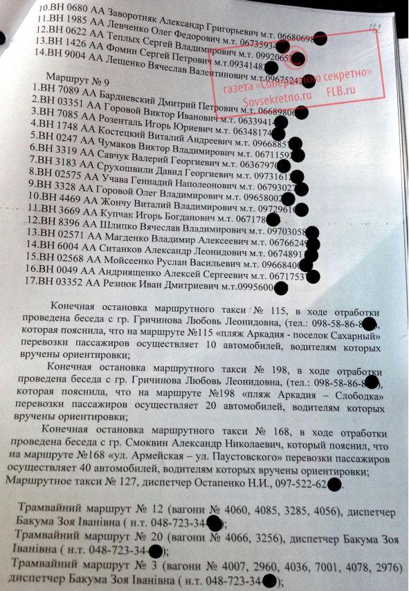 СБУ-Одесса-9