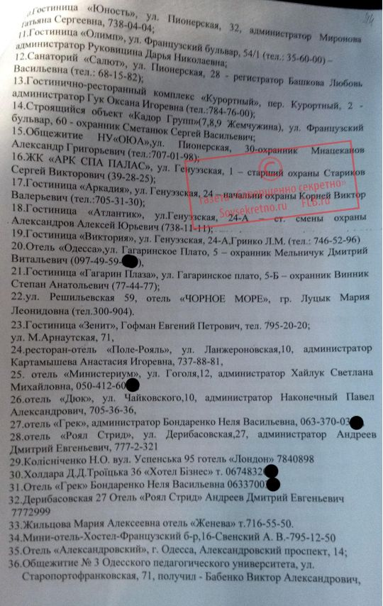 СБУ-Одесса-11
