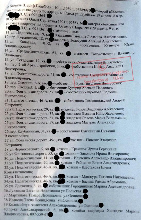 СБУ-Одесса-13