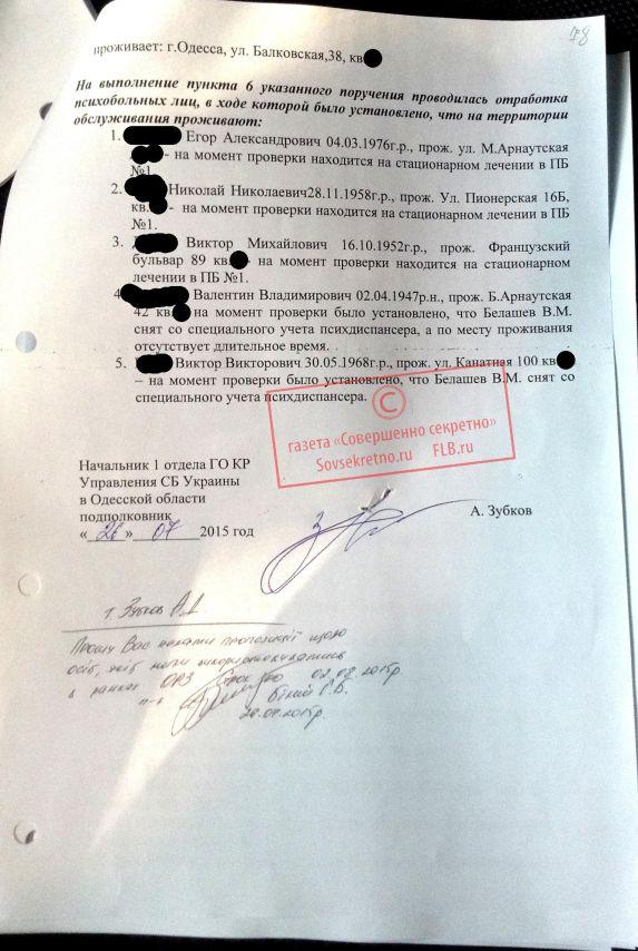СБУ-Одесса-15