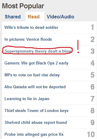 bbc-most-read-12-11-2012