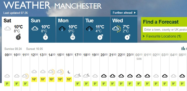 weather-manchester