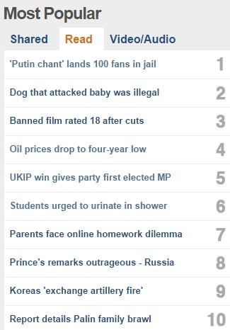 bbc-most-popular