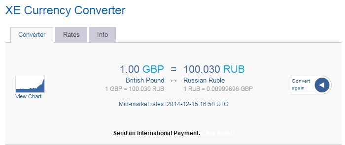pound 100 roubles