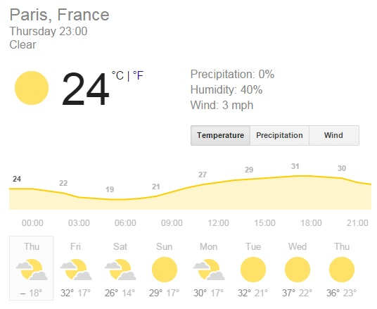 paris weather
