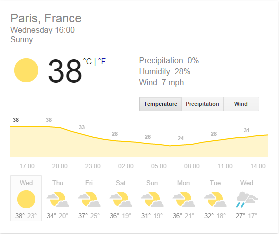 paris weather update