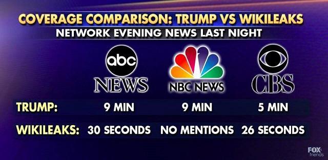tv coverage