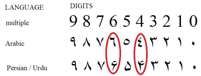 Персидские цифры 1299 юаней